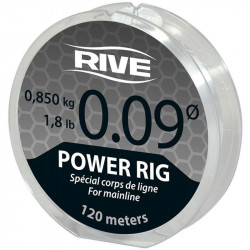 Nylon Rive Power Rig Transparent